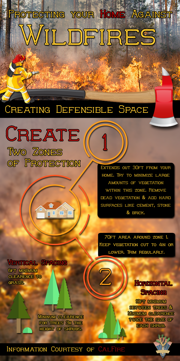 Wildfire-Defensible-Space-Infographic