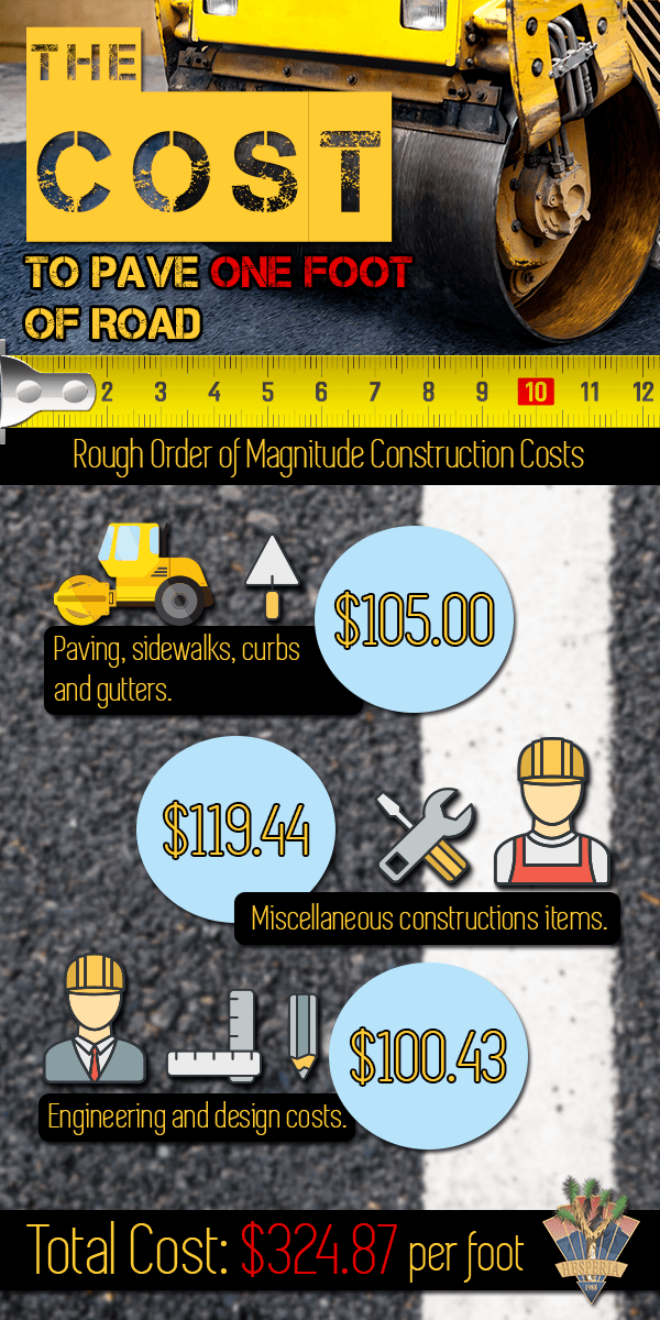 Paving-Infographic