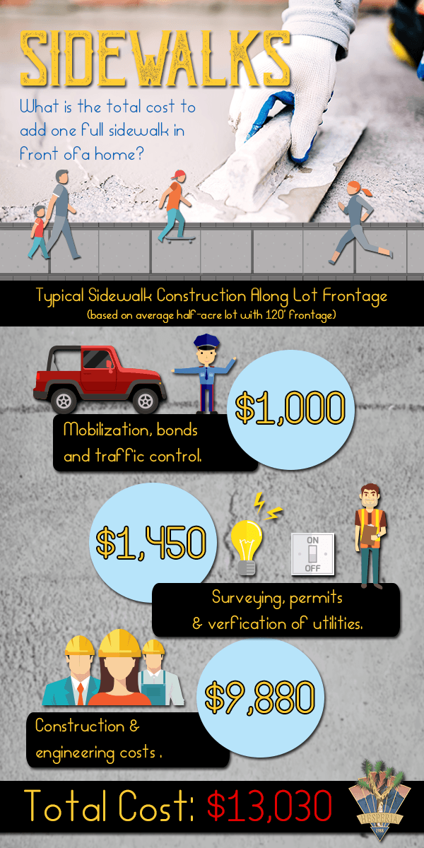 Sidewalk-Costs-Infographic